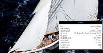 Jachty Niezwykłe: Kelpie - 111 lat pod żaglami